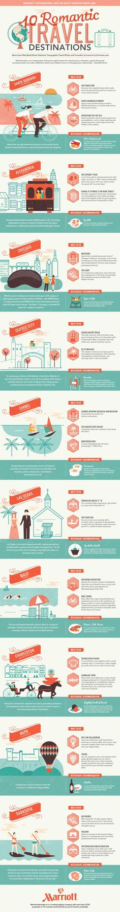 Sarasota made the list! Ten Romantic Travel Destinations #Infographic #infografía