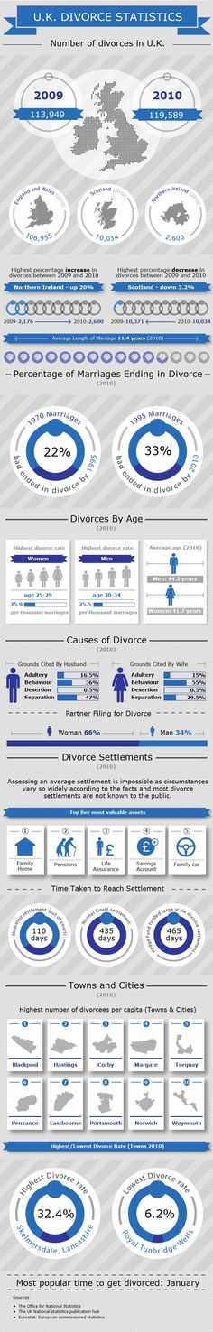 What are some facts about hiding money from a spouse?