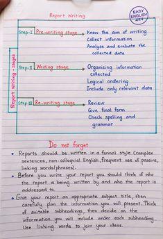 English Writing Practice, Ielts Writing Academic, Essay Writing Skills, Teaching English Grammar, Spelling And Grammar, English Vocabulary Words, Learn English Words, English Phrases, English Language Learning