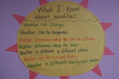 Fun in First Grade: Weather anchor chart/way to track learning