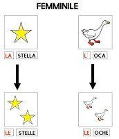 Coding, Symbols, Letters, Education, Aba, Autism, Icons, Letter, Teaching