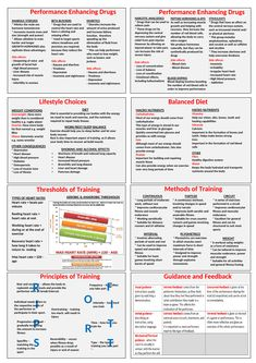 GCSE PE Edexcel Revision Flashcards by mocarraway - Teaching Resources - Tes Physics Revision, Gcse Revision, Revision Notes, Study Notes, Revision Planner, Gcse Exams, Texas Education Agency, India Education, Flashcards Revision