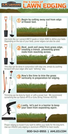 Lawn Edging: Broken down into just a few steps to get lawns and flower beds clea. - Lawn Edging: Broken down into just a few steps to get lawns and flower beds clea… Lawn Edging, Garden Edging, Garden Borders, Lawn And Garden, Rock Edging, Flower Bed Edging, Sidewalk Edging, Easy Garden, Garden Edge Border