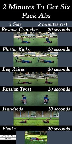 2 minute abs. This ab workout is great for quick and easy home workouts. Perfect for those who find it hard to find time to workout. reverse crunches. fluter kicks. leg raises. russian twist. hundreds. planks. sic pack abs men