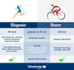 Rower czy bieganie? :) #cholester #sport #bieganie #rower #aktywnosc