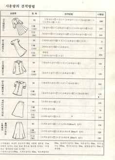 out_download.php 976×1,360픽셀 Korean Traditional, Traditional Outfits, Graduation Project, Collar Pattern, Sewing Hacks, Sewing Tips, Pattern Making, Diy And Crafts, Sewing Patterns