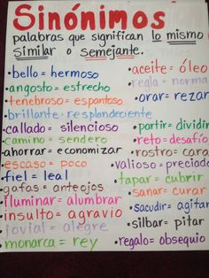 Lista de sinonimos