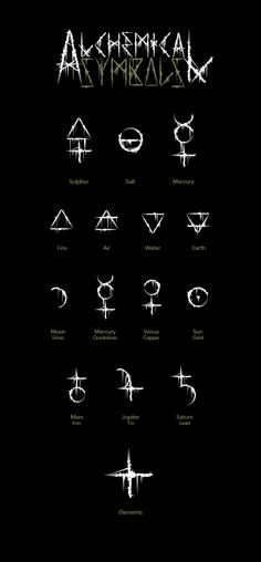 Fonts of Chaos make creative and alternative fonts and typography. We made fonts since Tattoo Lettering Fonts, Graffiti Lettering, Typography Logo, Rune Symbols, Magic Symbols, Black Metal, Witch Font, Metal Font, Gothic Wallpaper