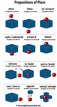 PREPOSITIONS OF PLACE   English Course Malta English Course, Two Best Friends, Prepositions, Malta, Learning, Places, Ms, Android, Google Search