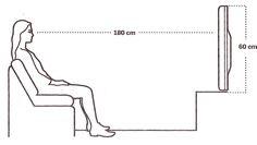distância entre encosto sofá e TV deve ser de 3 vezes a altura da TV.