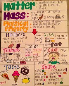 Made & used this anchor chart for my lesson on Physical Properties of Matter today in grade! The Effective Pictures We Offer You About Physical Science decorations A quality picture can tell you m Fourth Grade Science, Middle School Science, Elementary Science, Science Classroom, Teaching Science, Science Education, Classroom Ideas, Science Chart, Science Anchor Charts