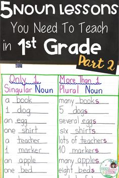 Great Noun Blog Post. Lesson ideas, anchor charts and activities to help you plan. In this post, Singular, Plural, and Possessive Nouns!