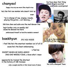 "A beginners guide to EXO: Chanyeol & Baekhyun ""More Like Stupid Virus"" Haha Aw Everyone's So Mean To Chanyeol x')"
