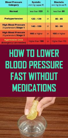 High Blood Pressure, Indicators & Symptoms as well as just how to conquer naturally and also properly Blood Pressure Chart, Blood Pressure Remedies, Lower Blood Pressure, Natural Health Tips, Natural Health Remedies, Natural Healing, Health And Wellness, Health Fitness, Health And Beauty