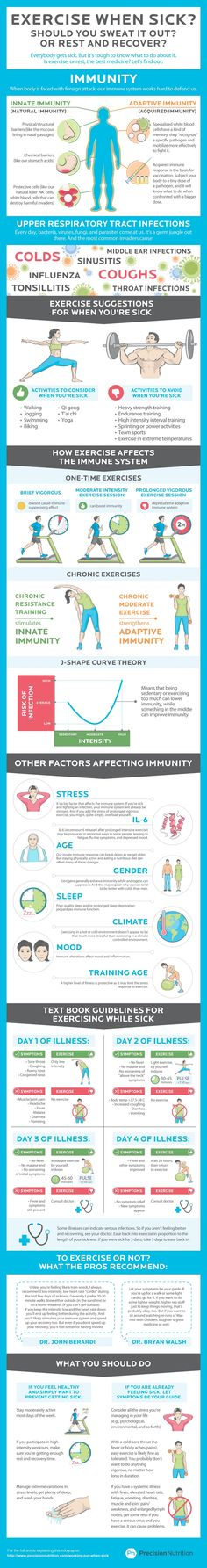 To Exercise Or Rest When Sick? This Infographic Will Tell You