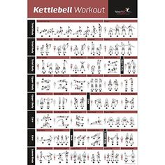 Kettlebell Workout Exercise Poster Laminated - Home Gym W...