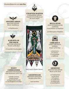 Codex Dark Angels Artwork, Rules & More - Bell of Lost Souls Warhammer Dark Angels, Dark Angels 40k, Warhammer 40k Art, Master And Commander, The Grandmaster, Angel Artwork, Game Workshop, Lost Soul, The Rock