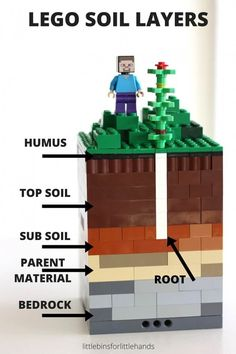 Explore Earth Science with LEGO! Build this soil layers activity and learn about the different layers of soil! Great, hands-on Earth science activity. Earth Science Activities, Earth Science Lessons, Earth And Space Science, Elementary Science, Science Classroom, Science Fair, Teaching Science, Science Education, Science For Kids