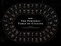 This Periodic Table Has All the Cycling Tips You'll Ever Need  http://www.bicycling.com/culture/tips/this-periodic-table-has-all-the-cycling-tips-youll-ever-need?internal_recirc=hpfeatblock
