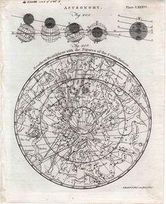 1797 astronomy original antique engraving by antiqueprintstore, $35.00