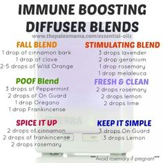 Immune boosting diffuser blends