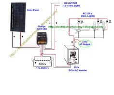 how to wire solar panel to 12v battery and 12v dc load travel rh pinterest com