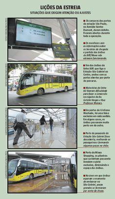 BRT/ Belo Horizonte Rapid Transit, Transportation, Conveyor System