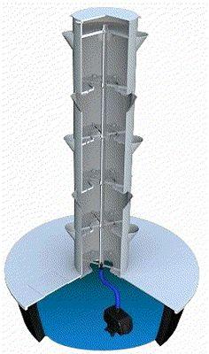Tower garden irrigation system.