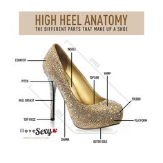 Explore the anatomy of the high heeled shoe and the different part that makes a shoe function.