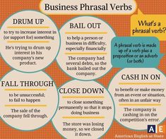 Here at TIS we offer a range of business and professional English courses to suit your needs. Here are some useful business phrasal verbs to start off with! English Teaching Materials, English Resources, English Tips, English Fun, English Idioms, American English, English Phrases, English Writing, Education English