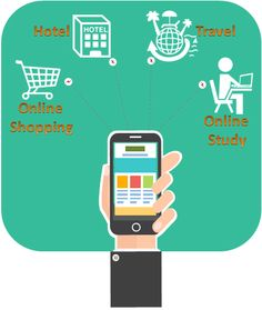 Mobile Website: Every Business Should Have It by Now http://bit.ly/1rwrnE8 #Ecommerce #Typo3 #ResponsiveWebdesign