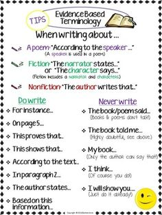 Based Terminology Teach students words and phrases that will help them write with text evidence. 4th Grade Writing, Middle School Writing, 5th Grade Ela, 4th Grade Reading, Ninth Grade, Seventh Grade, Third Grade, Writing Strategies, Writing Lessons