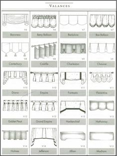 valance styles - Google Search