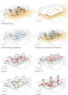 Refs: Analogue: Environmental Site Analysis Architecture, Architecture Concept Diagram, Architecture Presentation Board, Architecture Panel, Architecture Graphics, Architecture Portfolio, Presentation Design, Drawing Architecture, Architecture Design