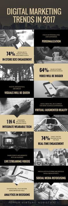 Digital Marketing Trends in 2017 Infographics