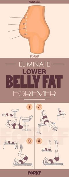 4 Powerful Exercises To Eliminate Lower Belly Fat Forever