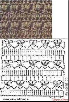 CROCHET - Lovely Feminine Wide Boarder Lattice Stitch Pattern (Asian Pattern, Found on Russian Website (allmyhobby. Learning The Craft Of Crochet Stitches – Love Crochet & Knitting Crochet Edging Patterns, Crochet Motifs, Crochet Diagram, Crochet Chart, Crochet Designs, Stitch Patterns, Knitting Patterns, Col Crochet, Filet Crochet
