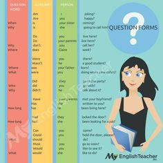How to Form Questions in English? Grammar Tips, Grammar And Punctuation, Teaching Grammar, Grammar Lessons, Teaching English, English Jokes, English Fun, English Study, English Lessons
