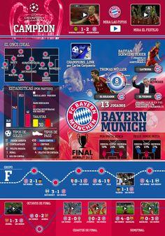 Infografía - Bayern Munich campeón