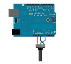 Arduino - Smoothing analog values from jittery inputs