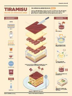 Food Design, Food Graphic Design, Cute Desserts, Dessert Recipes, Cafe Food, Food Drawing, Aesthetic Food, Food Illustrations, Diy Food