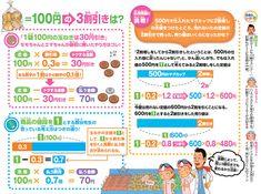 JUGEMテーマ:国語イラストレーション:ハマダミノル読売KODOMO新聞 2014年6月5日号の「わかったぞ!」は社会です。日本の養蚕業について学習します。詳細はコチライラストレーション:ハマダミノル読売KODOMO新聞 2014年6月1 Elementary Schools, Baby Kids, Knowledge, Study, Learning, Books, Life, Consciousness, Studio