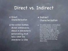 STEAL Method of Indirect Characterization - YouTube