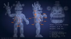FNaF Sister Location Blueprints - We have the Night Watch~ Five Nights At Freddy's, Fnaf Sl, Freddy 's, 2 Kind, Horror Video Games, Funtime Foxy, Memes, William Afton, Fnaf Sister Location