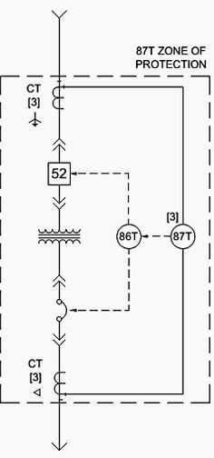 Transformer differential relay application from figure 1 in one-line diagram format