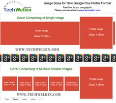#GooglePlus Cover Photo Dimension #Infographic