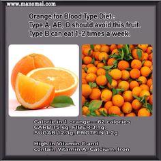 Orange For Blood Type Diet?
