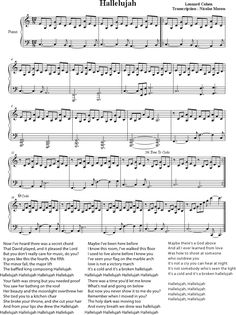Hallelujah - Cohen - Rufus Wainwright - Shrek Best - Sheet Music Piano - Lyrics…