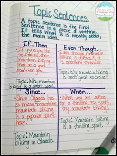 Topic Sentences Interactive Notebook Page