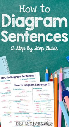 Learning how to diagram sentences can be very daunting, but the skill can be extremely helpful in the future. Here is a step by step guide on diagramming sentences! Grammar Activities, Teaching Grammar, Grammar Lessons, Teaching Writing, Teaching English, Teaching Kids, Grammar Rules, Writing Curriculum, Grammar Skills